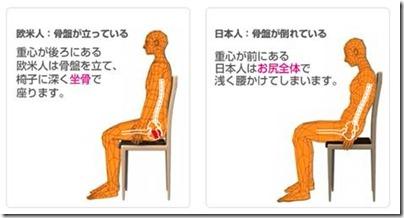 日本人と欧米人の座り方